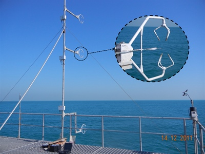 Sonic anemometers use sonic waves to measure atmospheric wind at high frequency and in several dimensions